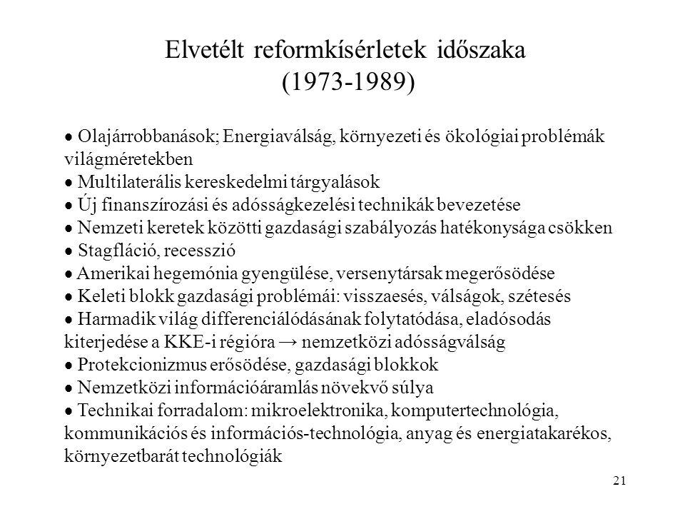 Elvetélt reformkísérletek időszaka