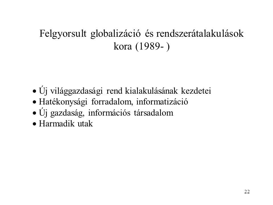 Felgyorsult globalizáció és rendszerátalakulások kora (1989- )