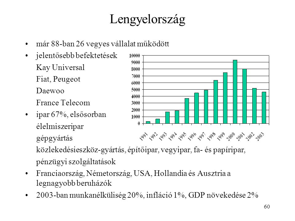 Lengyelország már 88-ban 26 vegyes vállalat működött