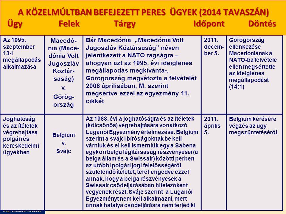 Macedó-nia (Mace-dónia Volt Jugoszláv Köztár-saság)