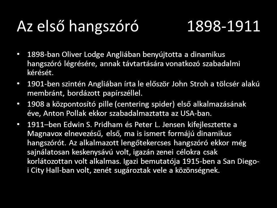 Az első hangszóró 1898-1911