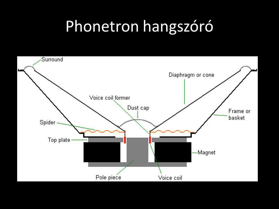 Phonetron hangszóró