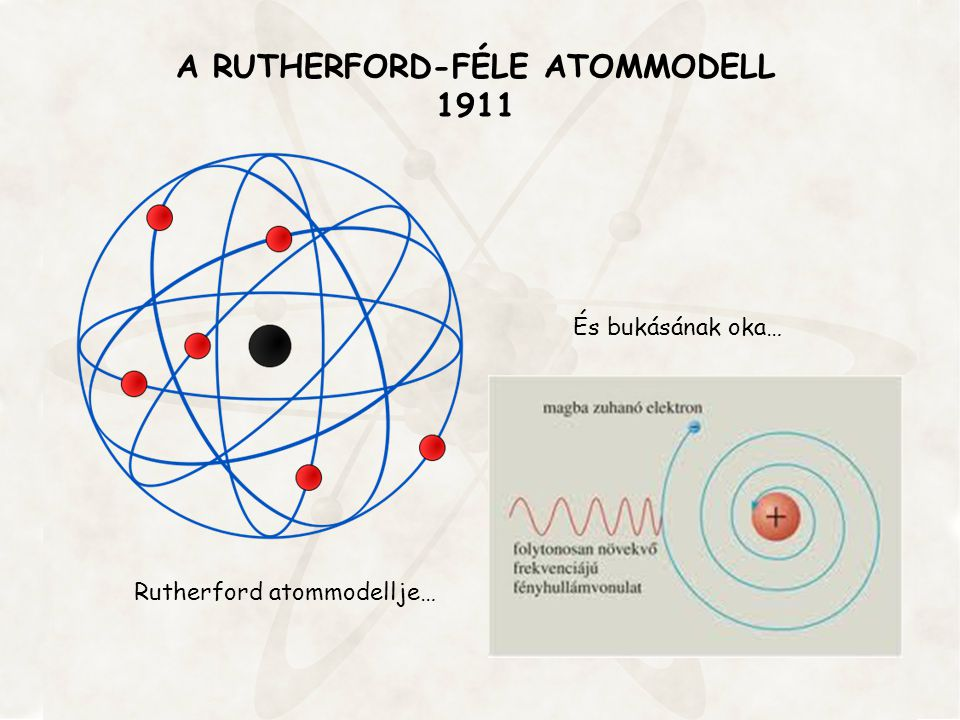 A RUTHERFORD-FÉLE ATOMMODELL