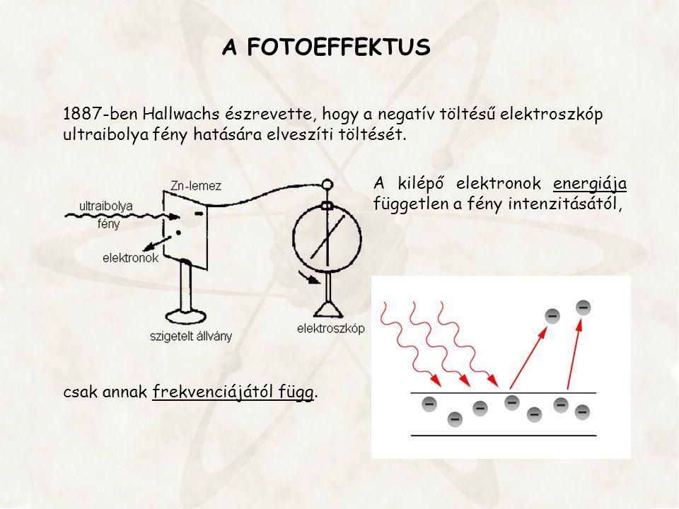 A FOTOEFFEKTUS 1887-ben Hallwachs észrevette, hogy a negatív töltésű elektroszkóp ultraibolya fény hatására elveszíti töltését.