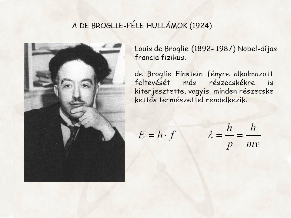 A DE BROGLIE-FÉLE HULLÁMOK (1924)