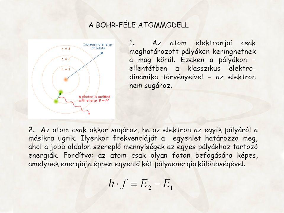 A BOHR-FÉLE ATOMMODELL