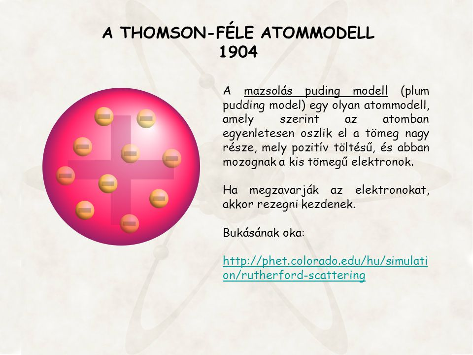 A THOMSON-FÉLE ATOMMODELL
