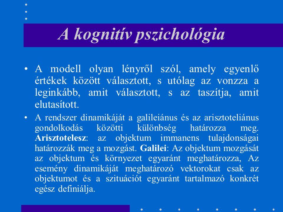 A kognitív pszichológia