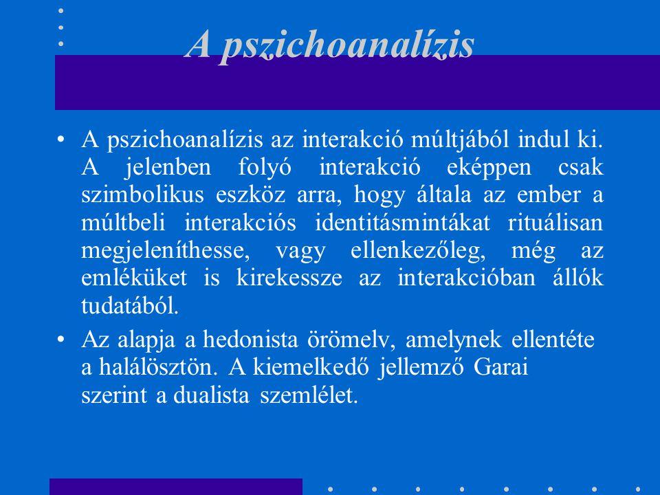 A pszichoanalízis