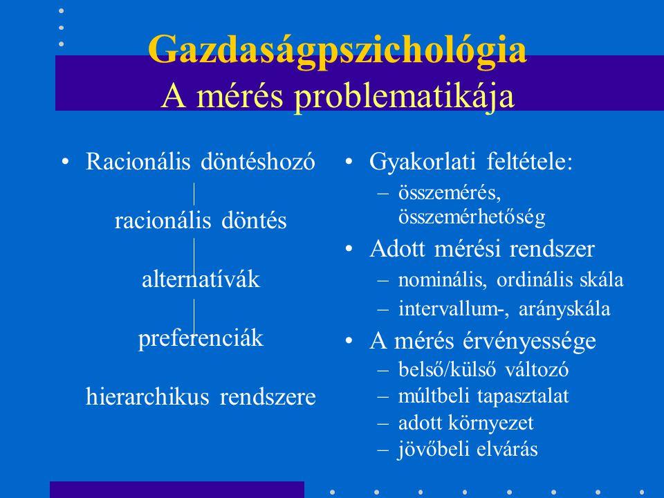 Gazdaságpszichológia A mérés problematikája