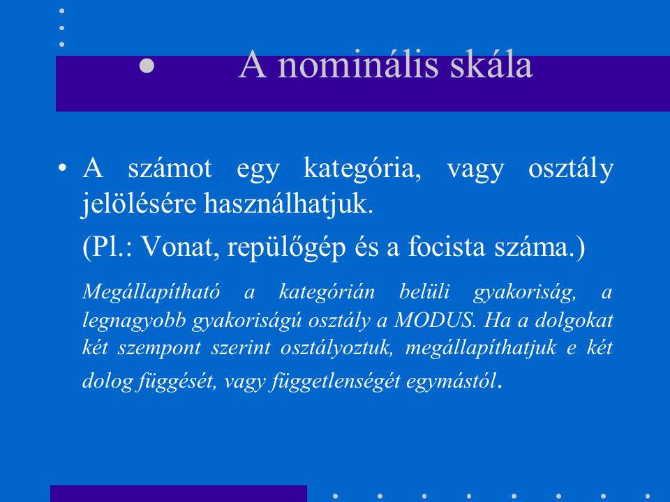 · A nominális skála A számot egy kategória, vagy osztály jelölésére használhatjuk. (Pl.: Vonat, repülőgép és a focista száma.)