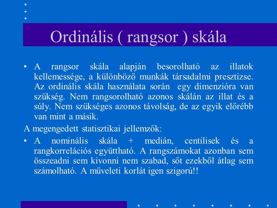 Ordinális ( rangsor ) skála