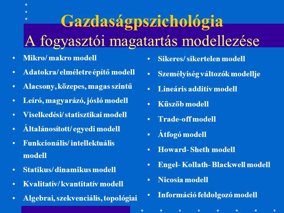 Gazdaságpszichológia A fogyasztói magatartás modellezése