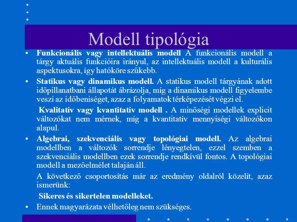 Modell tipológia