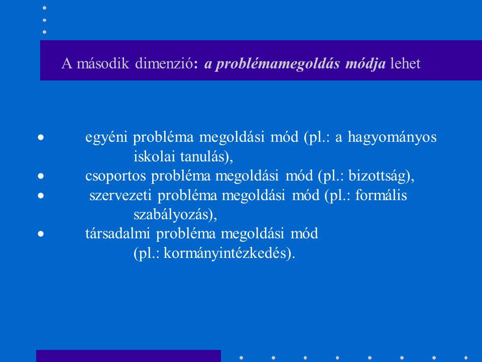A második dimenzió: a problémamegoldás módja lehet