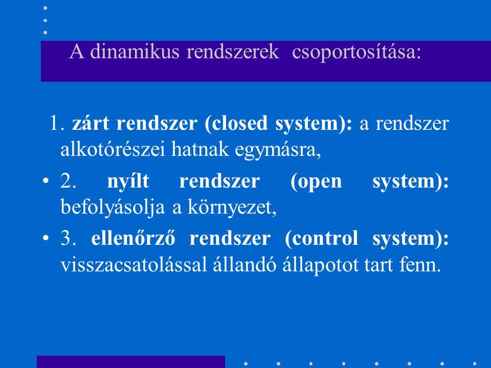 A dinamikus rendszerek csoportosítása: