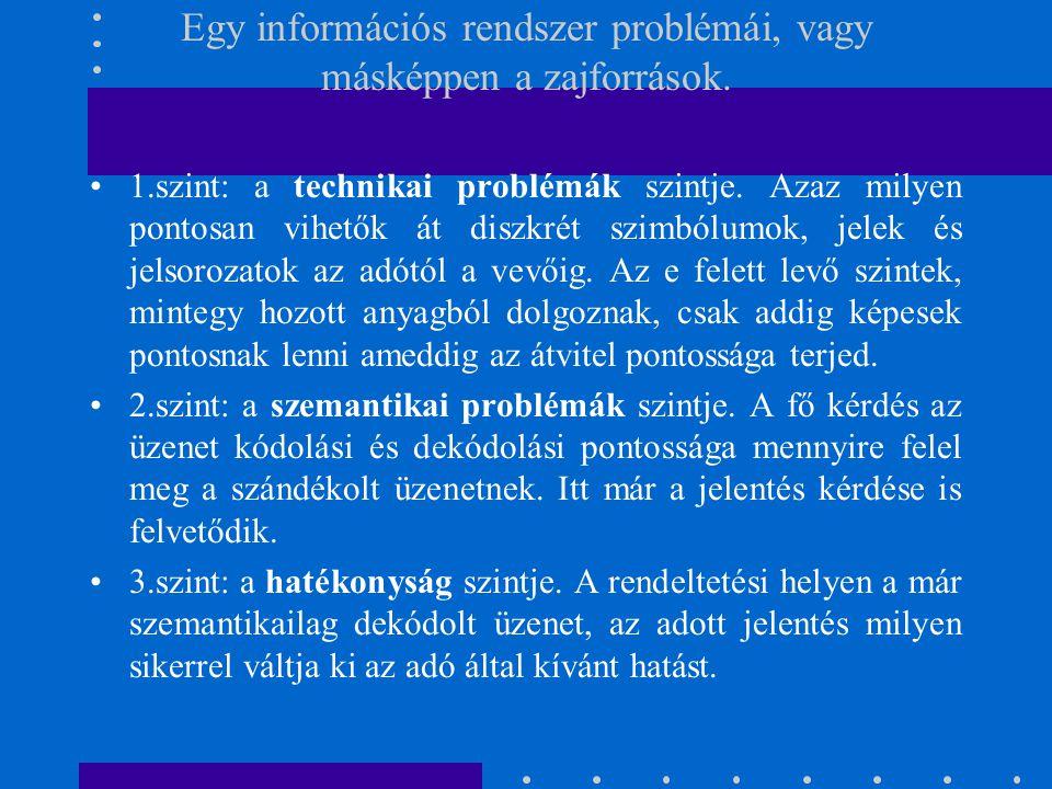 Egy információs rendszer problémái, vagy másképpen a zajforrások.