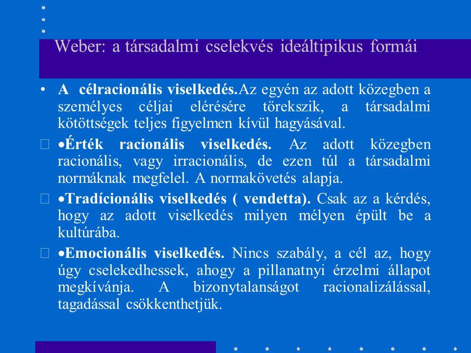Weber: a társadalmi cselekvés ideáltipikus formái
