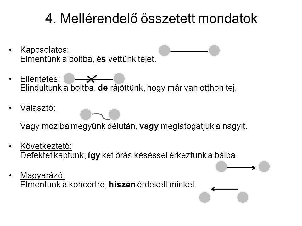 4. Mellérendelő összetett mondatok