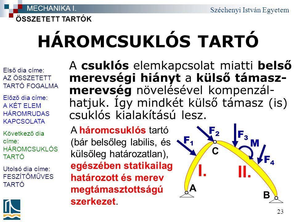 HÁROMCSUKLÓS TARTÓ I. II.