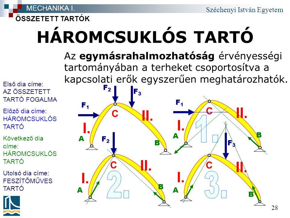 HÁROMCSUKLÓS TARTÓ II. 1. I. 2. 3.
