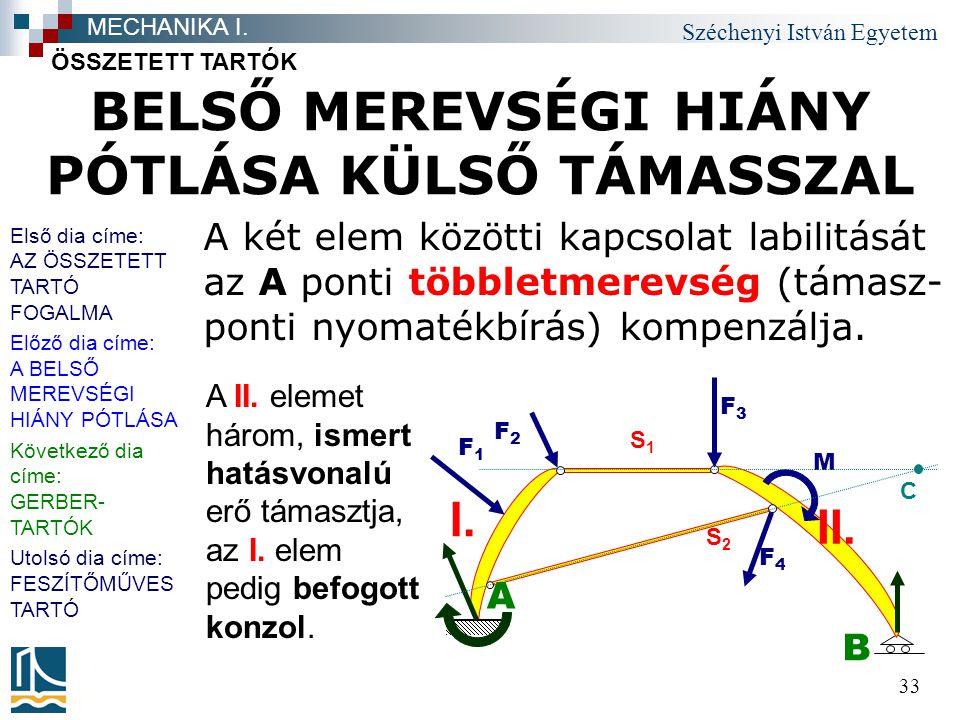 BELSŐ MEREVSÉGI HIÁNY PÓTLÁSA KÜLSŐ TÁMASSZAL