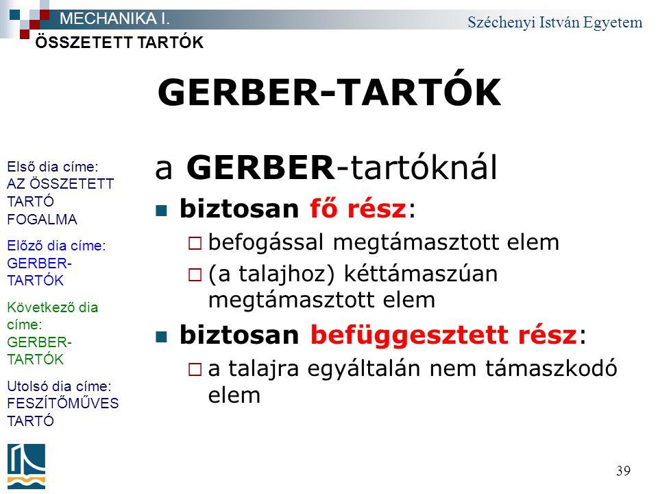 GERBER-TARTÓK a GERBER-tartóknál biztosan fő rész:
