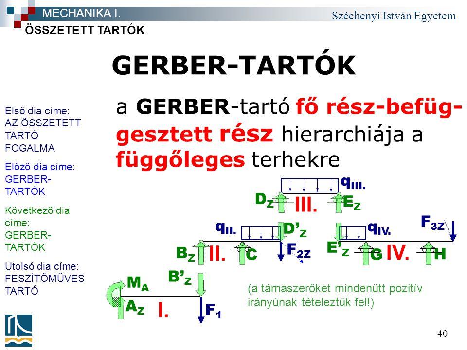 MECHANIKA I. ÖSSZETETT TARTÓK. GERBER-TARTÓK. a GERBER-tartó fő rész-befüg-gesztett rész hierarchiája a függőleges terhekre.