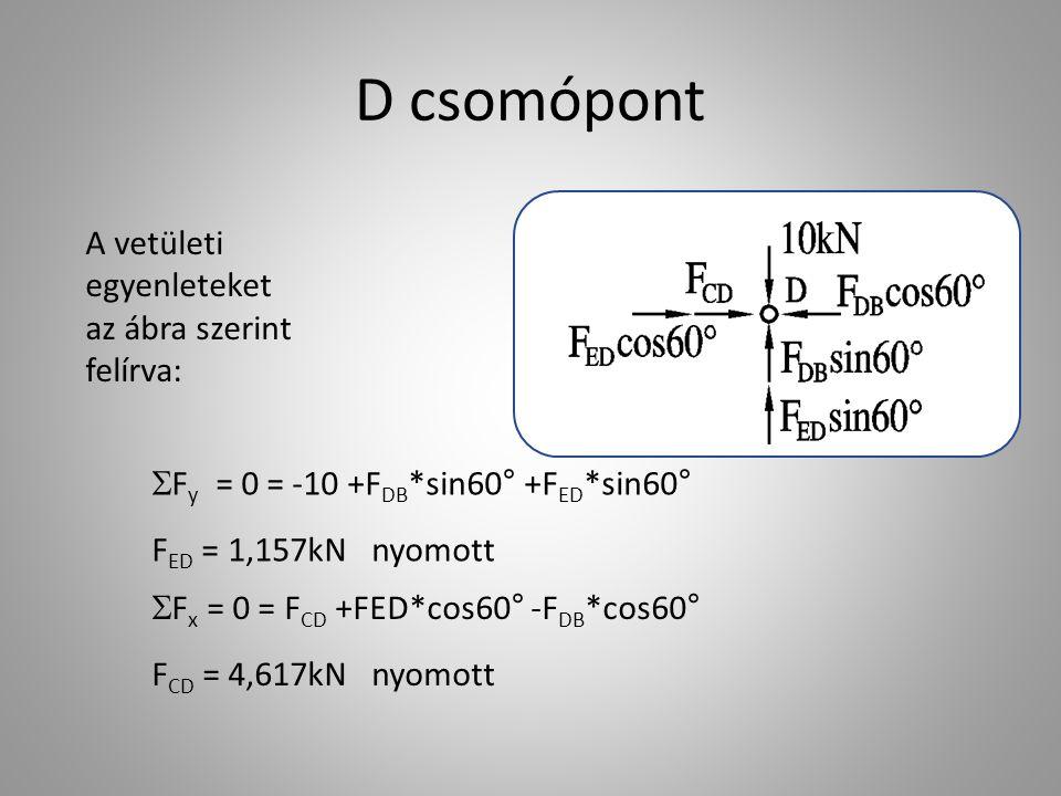 D csomópont A vetületi egyenleteket az ábra szerint felírva: