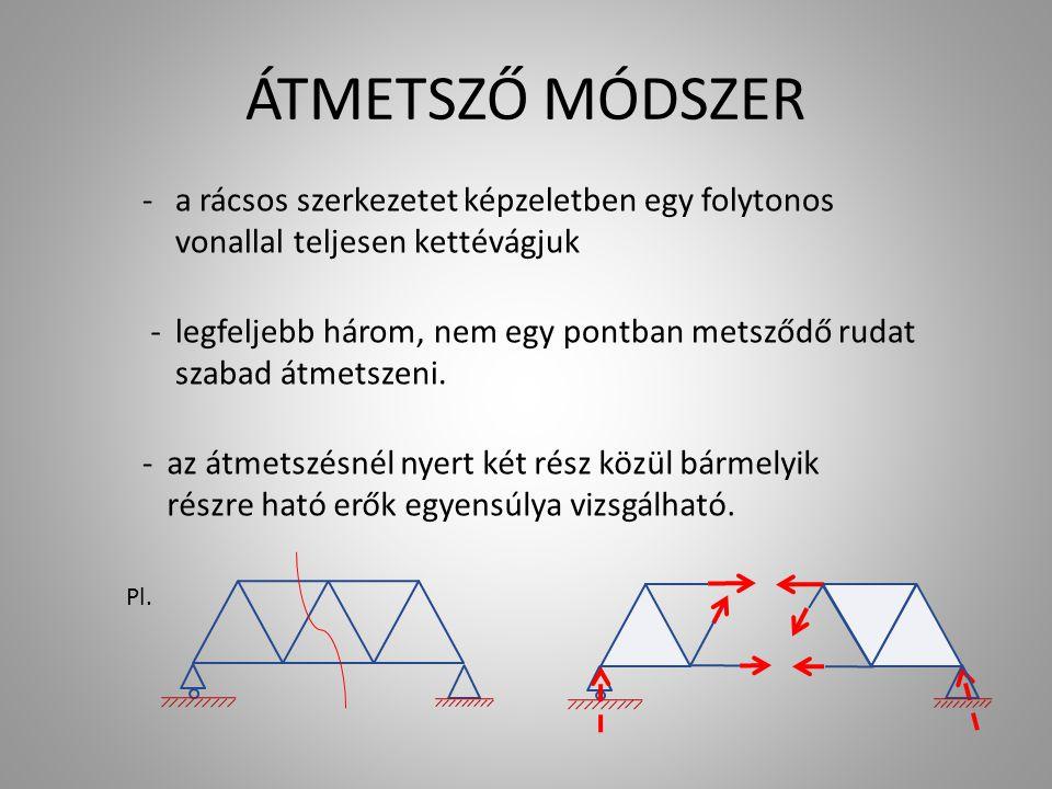 ÁTMETSZŐ MÓDSZER - a rácsos szerkezetet képzeletben egy folytonos vonallal teljesen kettévágjuk. -