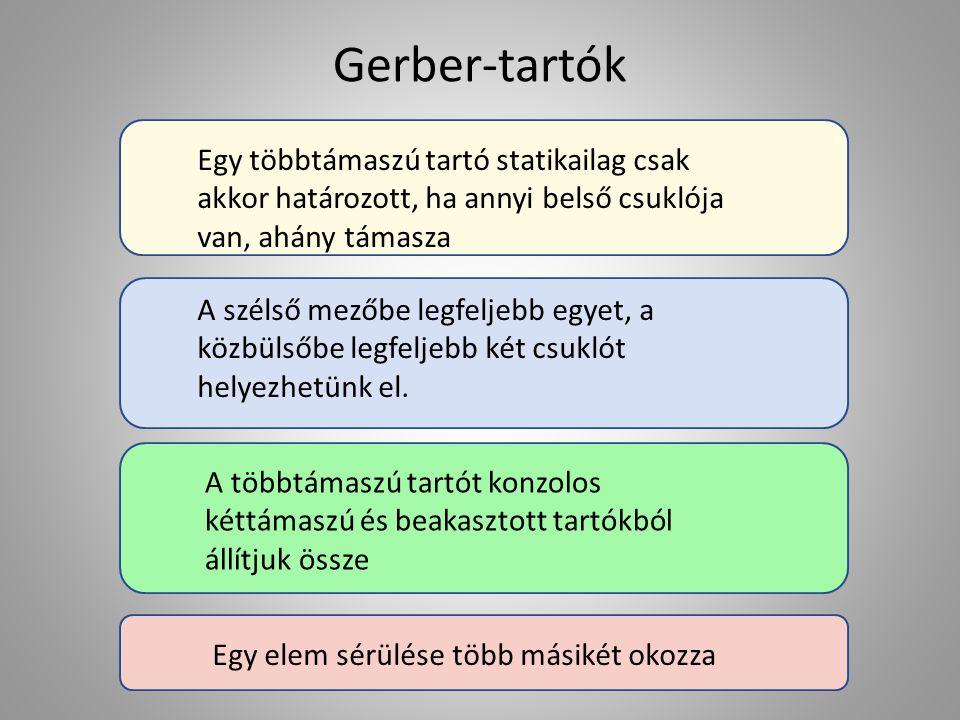 Gerber-tartók Egy többtámaszú tartó statikailag csak akkor határozott, ha annyi belső csuklója van, ahány támasza.