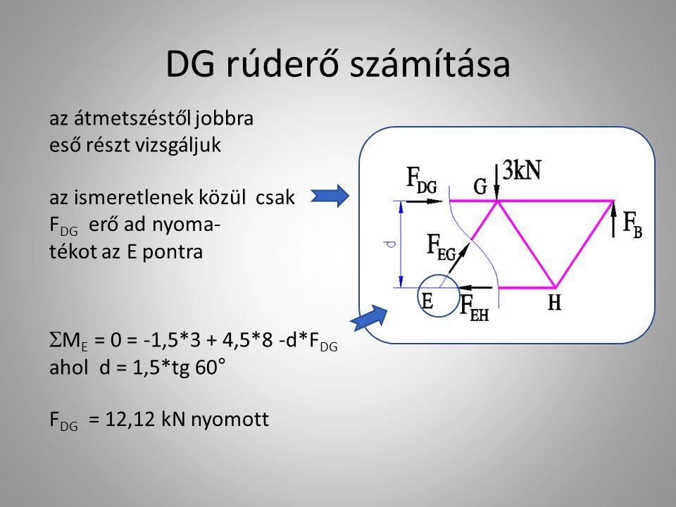 DG rúderő számítása az átmetszéstől jobbra eső részt vizsgáljuk
