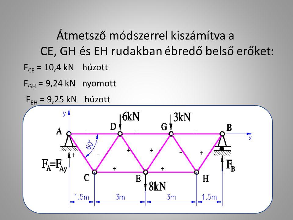 Átmetsző módszerrel kiszámítva a CE, GH és EH rudakban ébredő belső erőket: