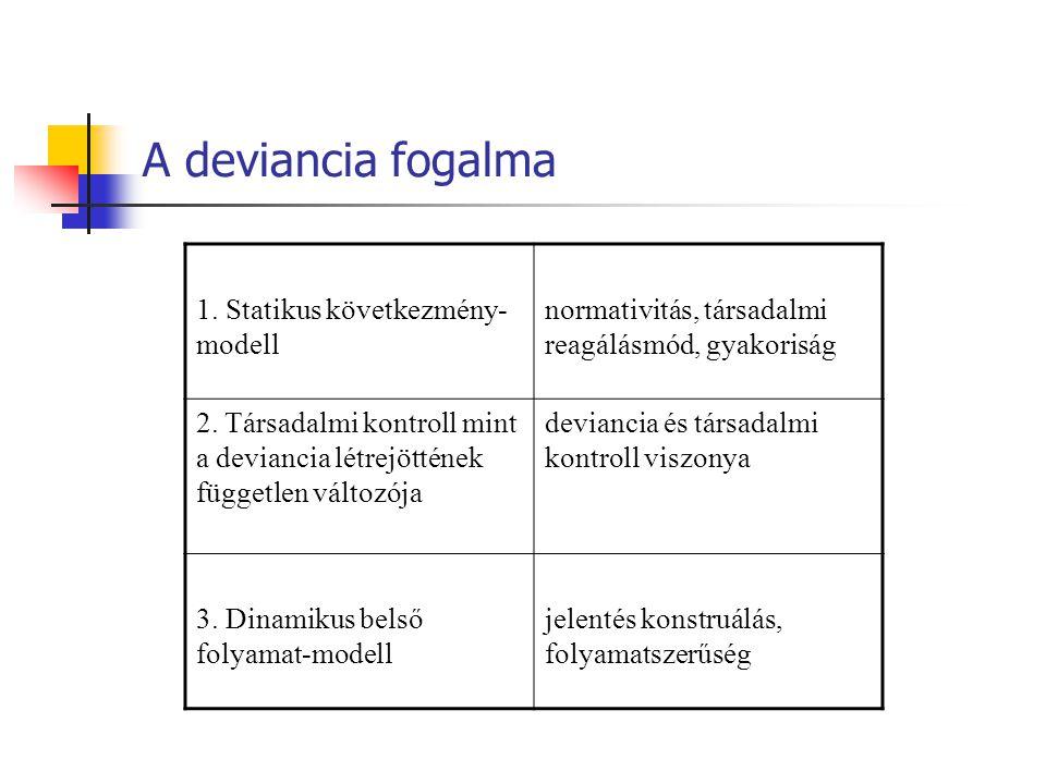 A deviancia fogalma 1. Statikus következmény-modell