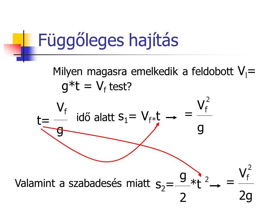 Függőleges hajítás Vf Vf g g = s1= Vf*t t= Vf g 2g = 2 s2= *t 2