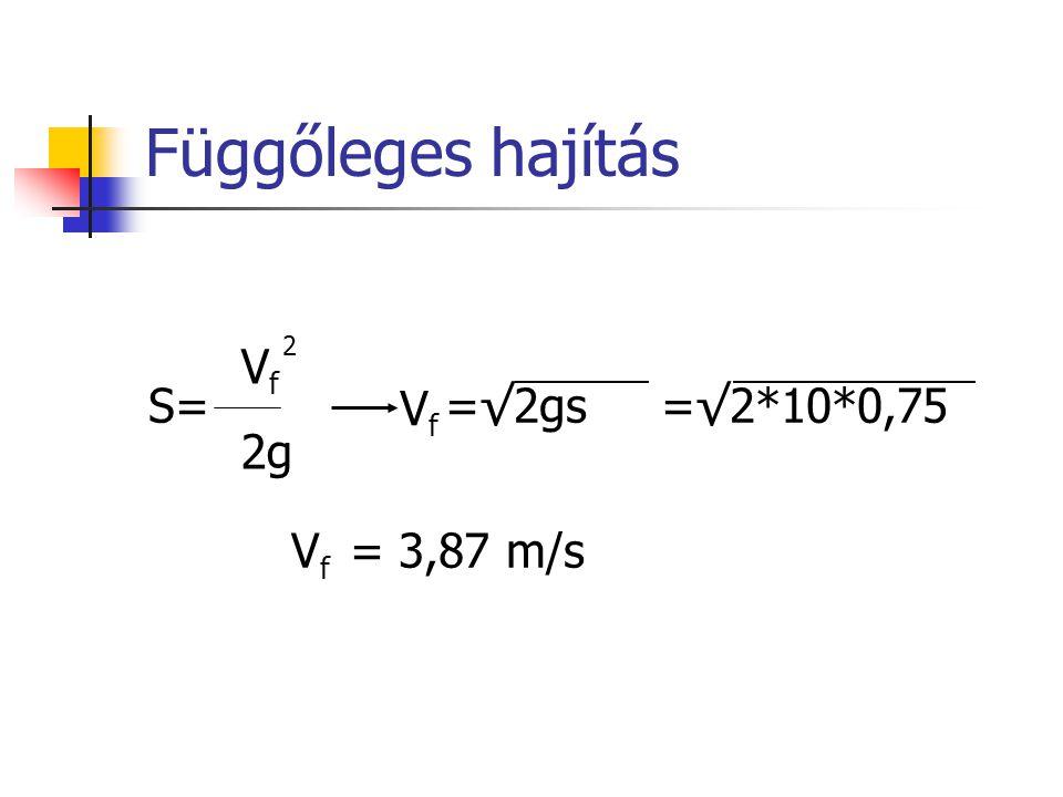 Függőleges hajítás S= =√2gs =√2*10*0,75 2 Vf 2g Vf Vf = 3,87 m/s