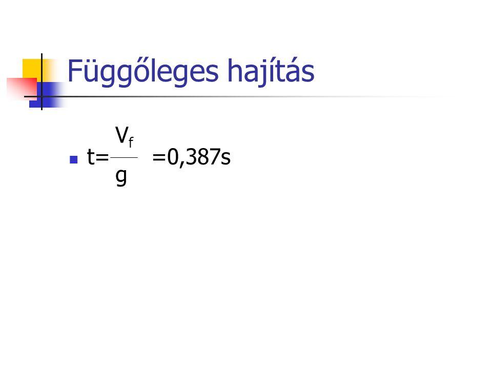 Függőleges hajítás t= =0,387s Vf g