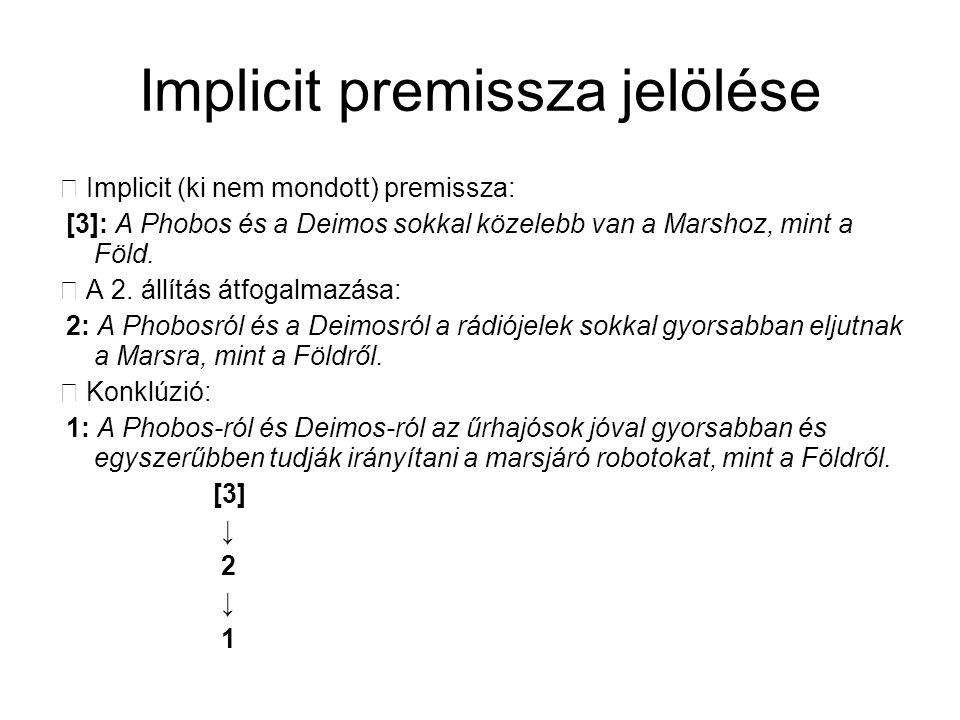 Implicit premissza jelölése