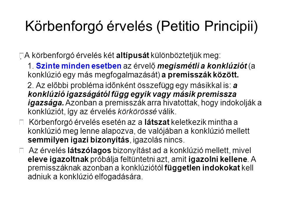 Körbenforgó érvelés (Petitio Principii)