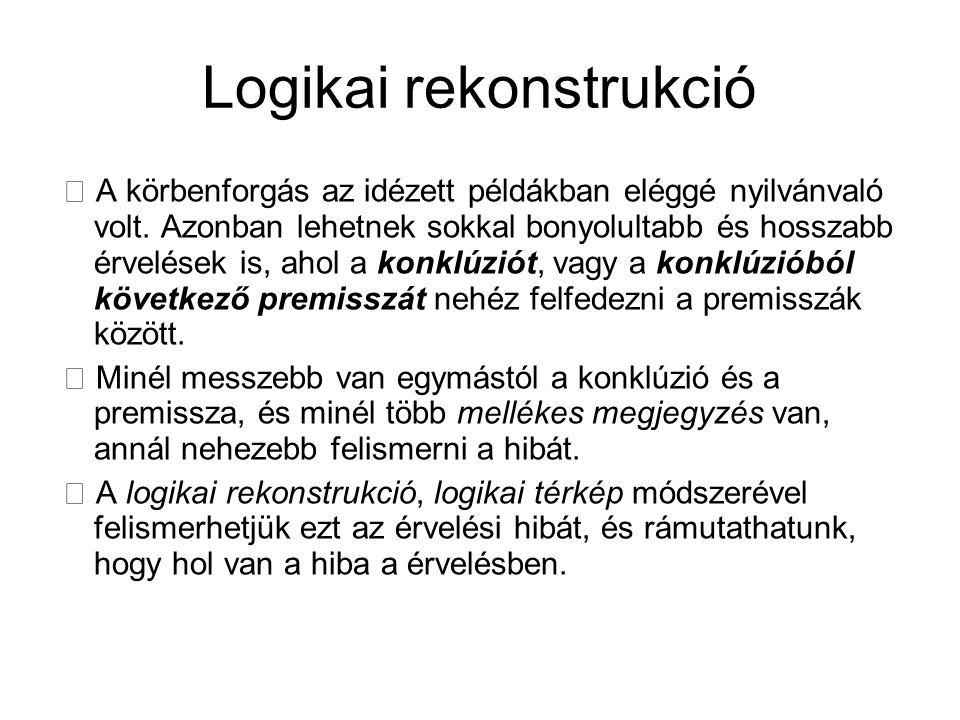 Logikai rekonstrukció
