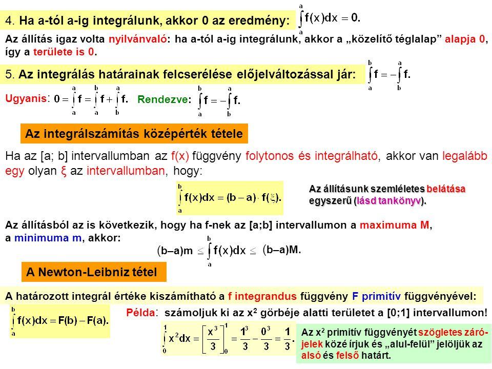 4. Ha a-tól a-ig integrálunk, akkor 0 az eredmény: