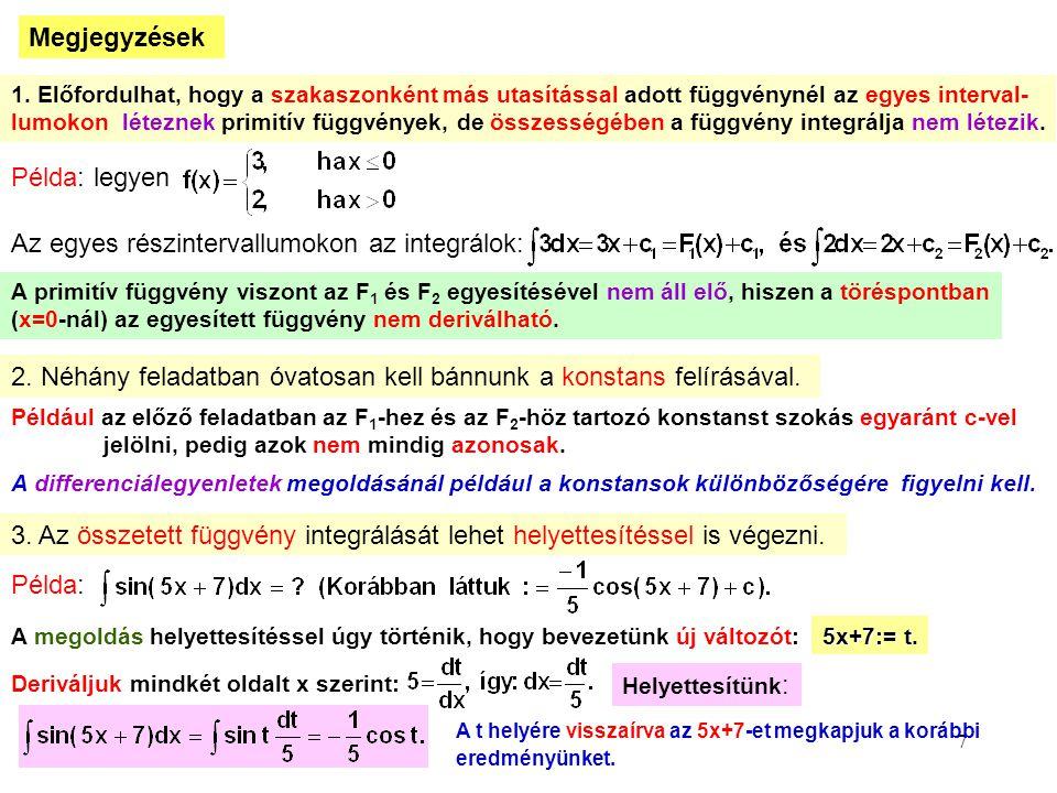 Az egyes részintervallumokon az integrálok: