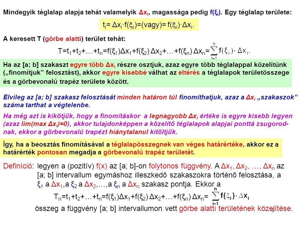 ti= Δxi∙f(i)=(vagy)= f(i)∙Δxi.