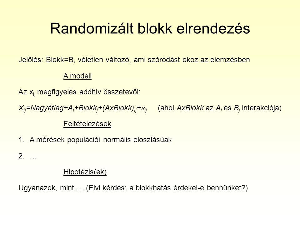 Randomizált blokk elrendezés