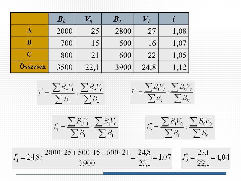 B0 V0. B1. V1. i. A. 2000. 25. 2800. 27. 1,08. B. 700. 15. 500. 16. 1,07. C. 800. 21.