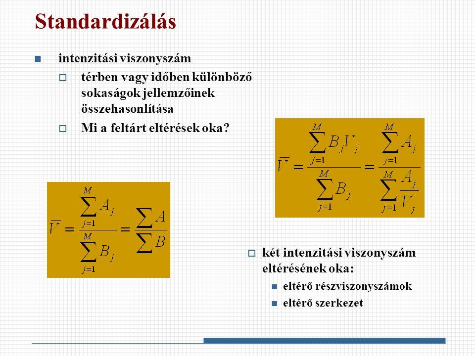 Standardizálás intenzitási viszonyszám
