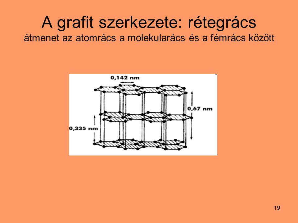 A grafit szerkezete: rétegrács átmenet az atomrács a molekularács és a fémrács között