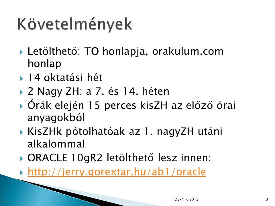 Követelmények Letölthető: TO honlapja, orakulum.com honlap