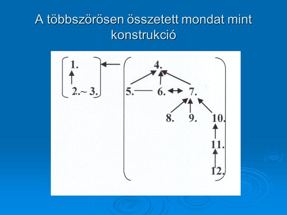 A többszörösen összetett mondat mint konstrukció