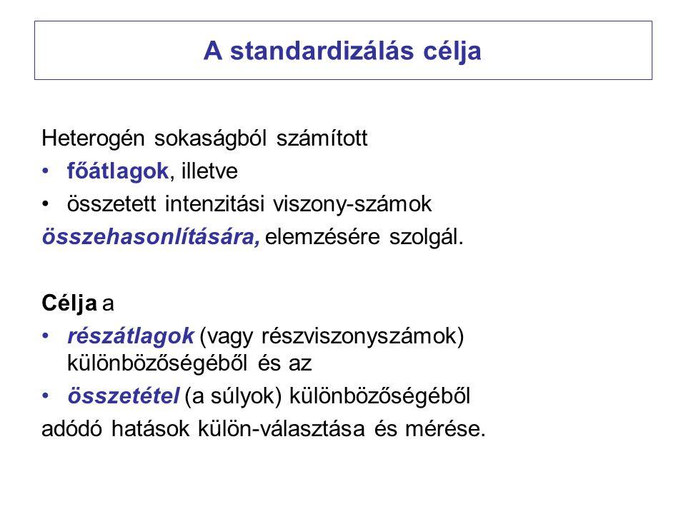 A standardizálás célja